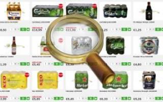 Алкоголь на Кипре – цены, правила, ограничения и штрафы