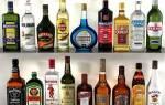 Покупка алкоголя из дьюти фри: в аэропортах, через официальный или иной сайт